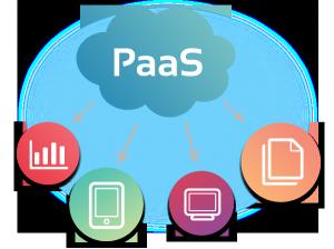 paas-mobile-byod